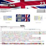 "Nintendo New 3DS XL Design Skin ""drapeau de Union Jack"" Autocollant Sticker pour New 3DS XL (2015) de la marque Designfolien@FoliX image 1 produit"